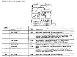 honda fuse box wiring diagram 2003 fuse box transformer, fuse box transformer fuse blowing at Fuse Box Transformer