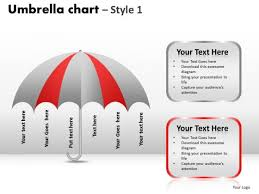 Free Umbrella Chart Template Powerpoint Design Download Umbrella Chart Ppt Templates