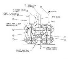 similiar warn winch remote wiring diagram keywords warn winch wiring diagram likewise warn remote winch control wiring