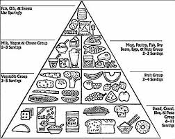 Small Picture food pyramid coloring pages Coloring pages for kids