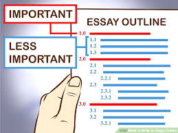 writing an essay outline examples explanatory essay essay writing  writing