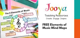 Tempo tempo is the speed at which any piece of music is played. How To Teach Music Terms For Tempo The Easy Way Jooya Teaching Resources