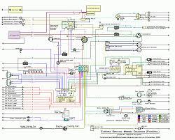 renault megane wiring diagram pdf chunyan me renault megane wiring diagram renault kangoo central locking wiring diagram diagrams for megane pdf
