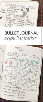 bullet journal weight loss tracker planful weight loss