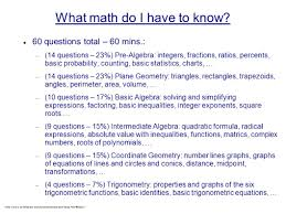 what math do i have to know