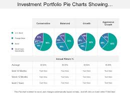 Balanced Investment Portfolio Pie Chart Investment Portfolio Pie Charts Showing Conservative And