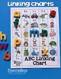 Richardson Charts Guided Reading Abcs Linking Charts Conversations In