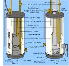 wiring diagram whirlpool hot water heater wiring wiring diagram whirlpool hot water heater wiring diagrams and on wiring diagram whirlpool hot water heater