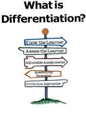 Carol Ann Tomlinson Differentiation Chart Google Search