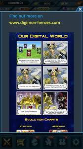 Good Bye Digimon Heroes Crusaders Digimon Amino
