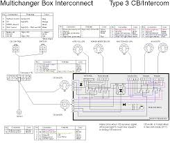 gl wiring diagram for a gl wiring diagrams