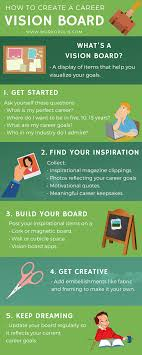 What S Your Career Goal How To Create A Career Vision Board To Help Reach Your Goals In 2018