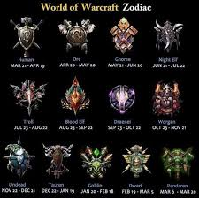 So Whats Your Sign I Am Dec 30 And My Main Is A Tauren