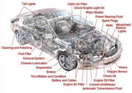 honda car body parts diagram honda accord engine diagram diagrams Honda Accord Engine Wiring Diagram honda car body parts diagram body parts name chart human anatomy vehicles pinterest