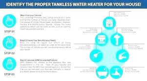 Heater Sizing Calculator Akimilabs Co