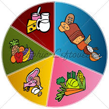 Food Pie Chart Healthy Food Pie Chart Gl Stock Images