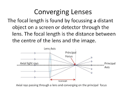 Principal Of Light Converging Lenses Converging Lenses Change The Direction Of