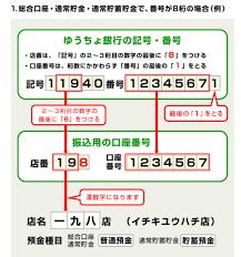 ゆうちょ 銀行 口座 番号 見方