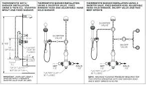 delta shower valve installation manual kitchen faucet plumbing diagram shower valve diagram awesome faucet shower valve