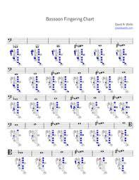 Bassoon Trill Chart Fingering Charts David A Wells Bassoon