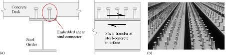 Fatigue Capacity Of Headed Shear Studs In Composite Bridge