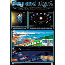 Night Chart Day And Night Wall Chart Rapid Online