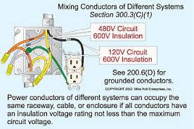 commercial wiring methods commercial image wiring mc wiring method mc wiring diagrams car
