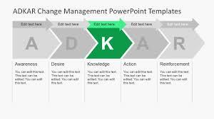 Adkar Change Management Powerpoint Templates