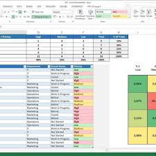 Status Report Format Project Management Status Report Template Excel And Project