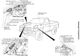 nissan hardbody wiring diagram questions answers pictures the inhibitor relay is more than likely not pulling if the vehicle is an automatic the selector switch passes battery when in park on a yellow wire to the