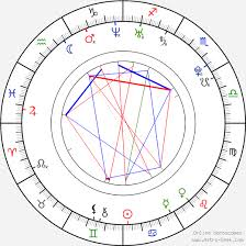 Solange Knowles Birth Chart Horoscope Date Of Birth Astro