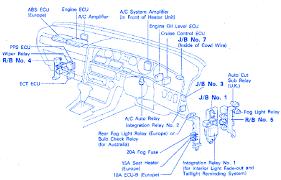 toyota tundra 2009 dash inside electrical circuit wiring diagram 1995 Toyota Tacoma Wiring Diagram toyota tundra 2009 dash inside electrical circuit wiring diagram