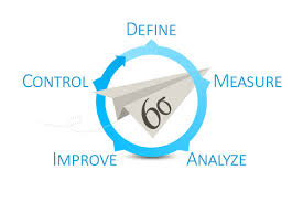 Six Sigma What Is Dmaic Find Uk Course Suppliers Today