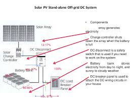 solar dc disconnect wiring diagram simple wiring diagrams solar pv connected to grid combiner box wiring diagram solar dc disconnect wiring diagram