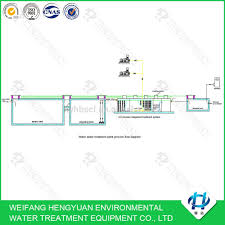 Water Treatment Plant Design New Product Water Purification Water Treatment Plant Design Buy Water Treatment Plant Design Water Treatment Plant For Sale Drinking Water