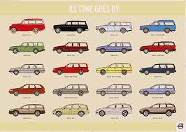 The Evolution Of The Volvo Wagon Volvo Wagon Volvo