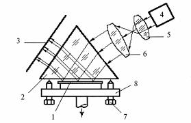 Реферат Микроинтерферометрия для контроля и оценки трехмерных  С его помощью может быть измерена неплоскостность прогиб пластин и некоторые поверхностные дефекты