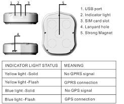 TK905 TKSTAR <b>Waterproof</b> Mini Truck <b>Car vehicle GPS Tracking</b> ...