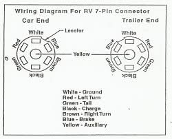 7 pin trailer wiring diagram chevy wiring diagram and schematic 4 way trailer wiring diagram ford ranger diagrams 7 way trailer connector