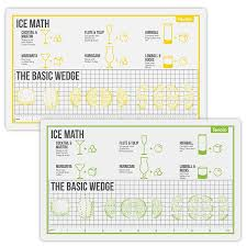 Tovolo Spectrum Diversified Designs Tovolo Ice Math Cutting Mats Set Of 2