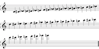 Recorder Notes Chart Recorder Fingering Chart