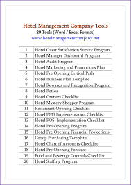 Restaurant Business Plan Template Free Download Valid Free Cafe Menu ...