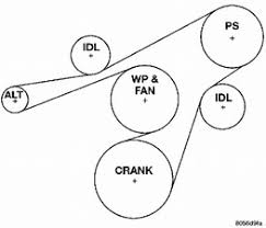 serpentine belt diagram 1997 jeep wrangler jeep ifixit block image