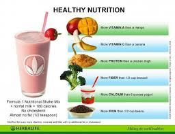 women s heart health facts herbalife nutrition facts