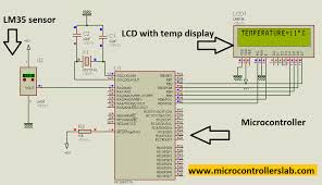 digital temperature controller circuit diagram the wiring diagram temperature controller circuit diagram using lm35 nodasystech circuit diagram