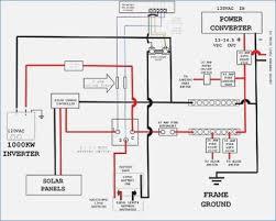 forest river travel trailer wiring diagram sportsbettor me Freightliner RV Wiring Diagram fine forest river rv wiring diagrams electrical circuit