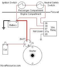 med 1487814304 solenoid04 gif wiring diagram starter relay jodebal com 290 x 317