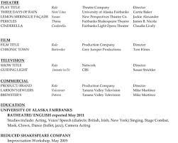 acting model resume modeling resume resume format pdf modeling resume resume format pdf