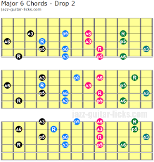 Major 6 Guitar Chords Diagrams And Voicings