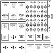 95 ford windstar fuse box diagram wiring diagram 1995 ford aerostar relay diagram wiring diagrams bestford aerostar wiring diagram 1997 ford aerostar fuse box
